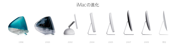 iMacの歴史